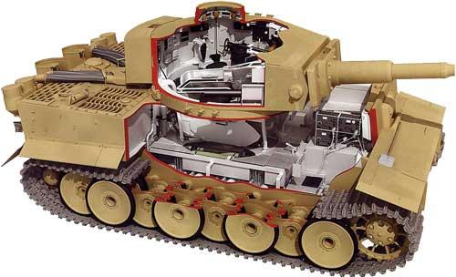 Охотничьи тропы «Тигра» Немецкий тяжелый танк