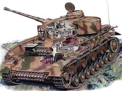 Средний танк PzKpfw IV (Т-IV) » военные фильмы смотреть онлайн ...